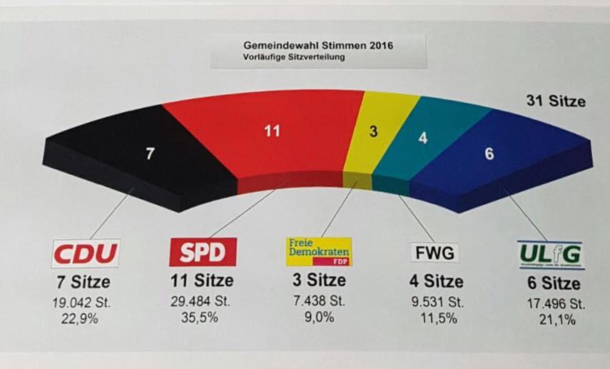 Greifenstein-2016